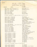 1952 Montana State football records and captains legal size doc