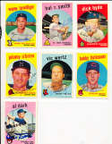 Bobby Tiefenauer Cleveland Indians #501 Signed 1959 topps card SIGNED 1959 Topps baseball card