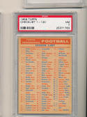 1956 topps checklist 1-120 psa 7 NM nice copy!