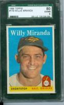 1958 Willy Miranda orioles 179 sgc 80 6 em